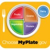 choose my plate 282